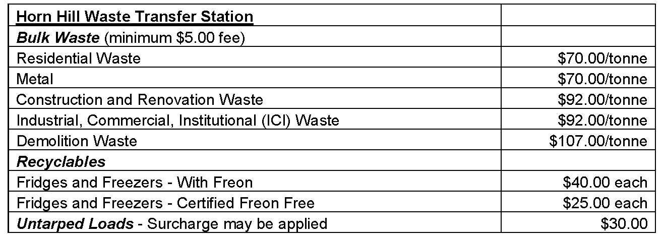 Horn Hill fees.png